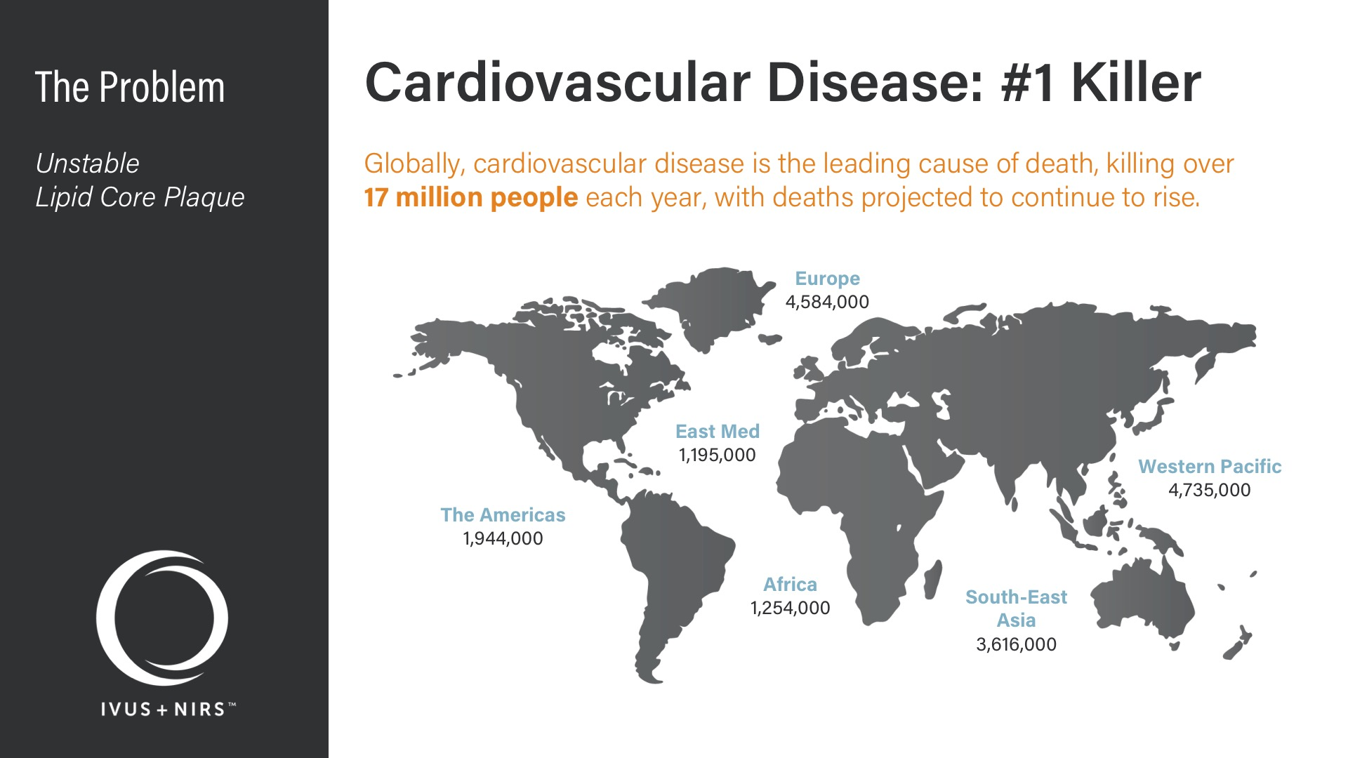 Infraredx Corporate Deck - Problem - Cardiovascular Disease: #1 Global Killer - Kills over 17 million people each year