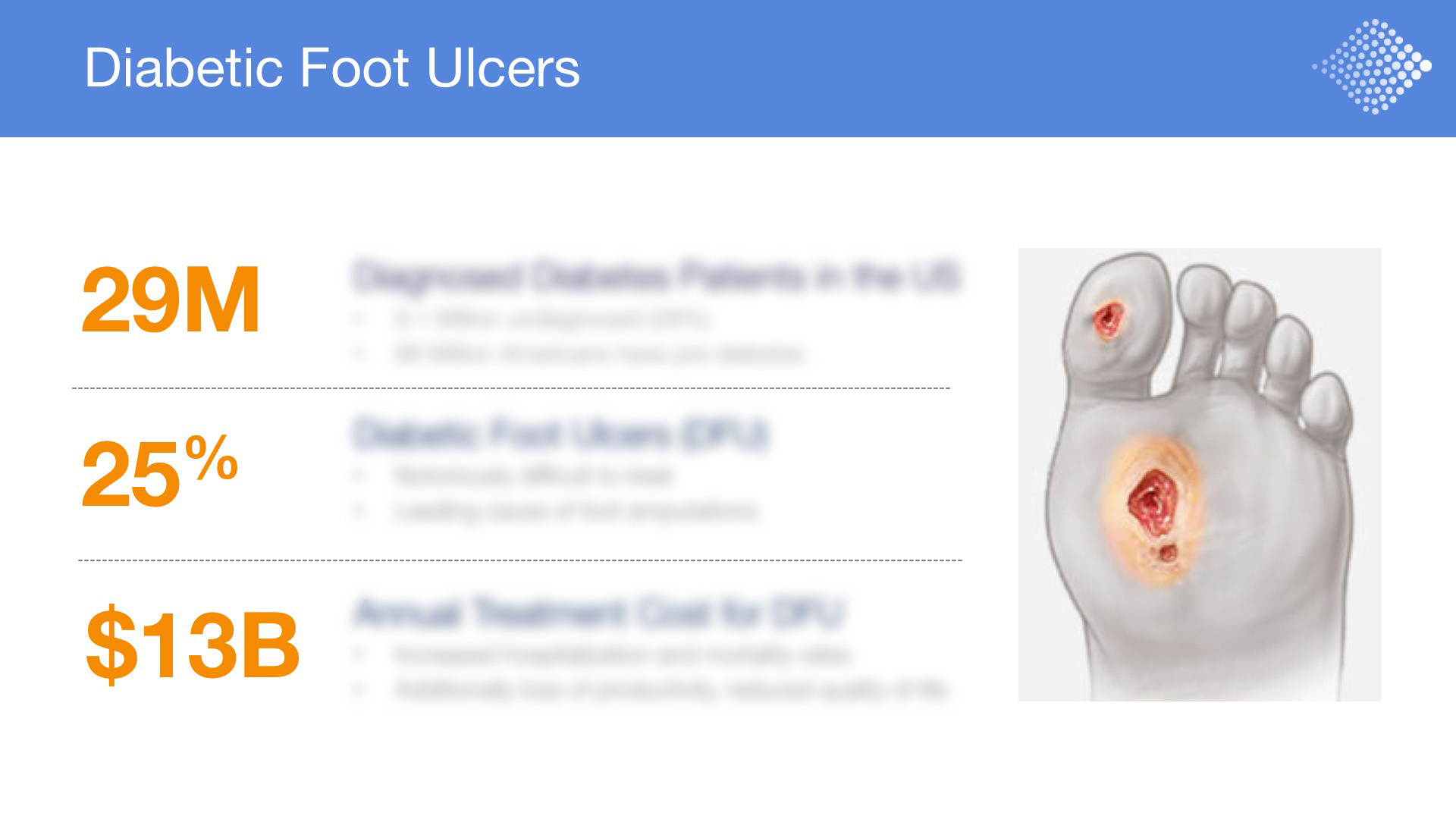 Modulated Imaging Corporate Deck - Diabetic Foot Ulcers Medical Illustrations
