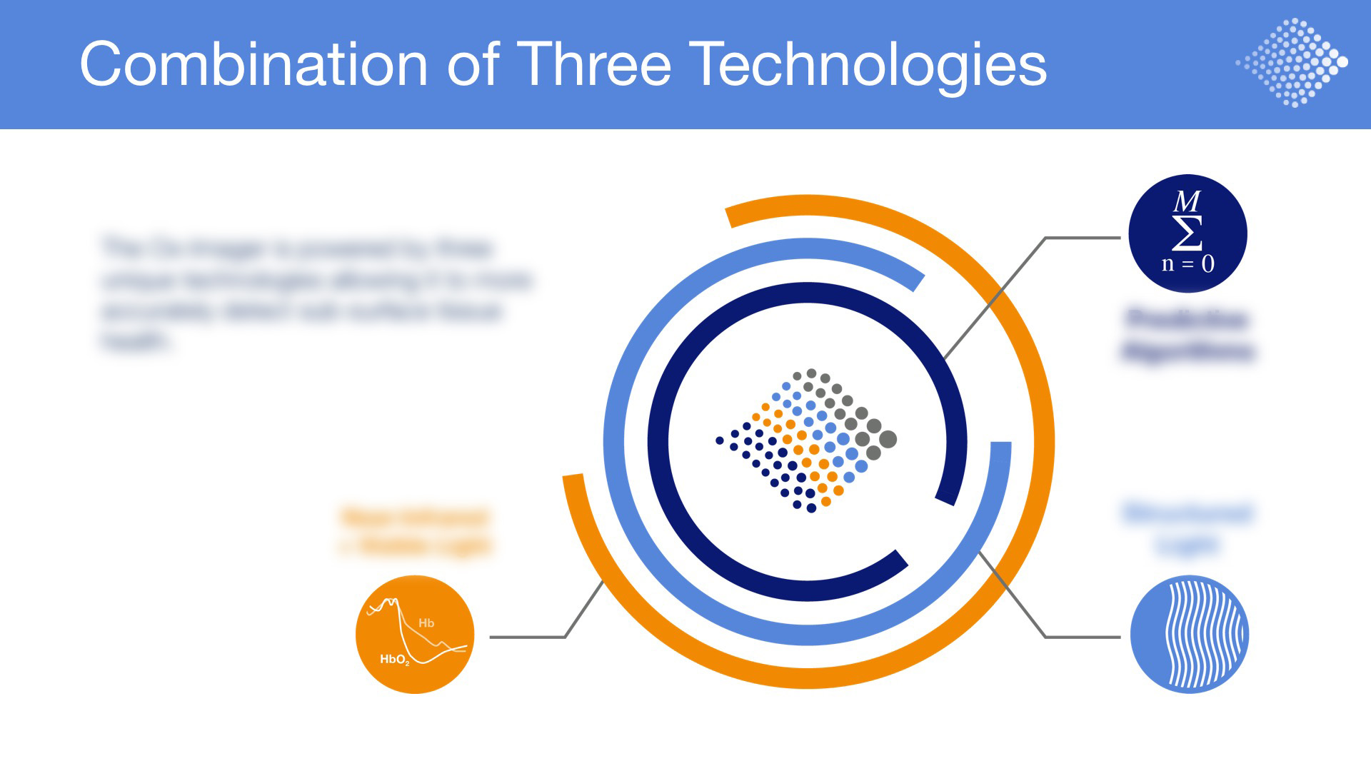 Modulated Imaging Corporate Deck - Combination of Three Technologies Illustrations