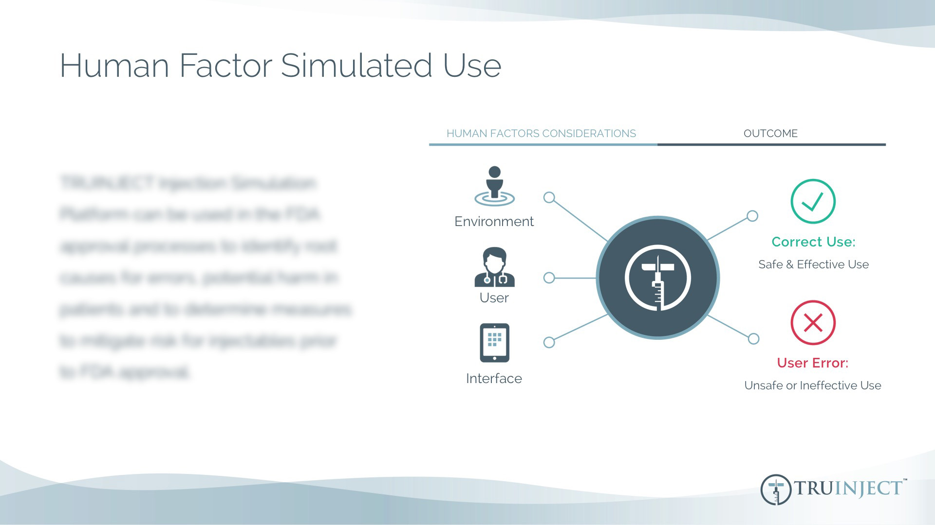 Truinject Corporate Deck - Human Factor Simulated Use Illustration